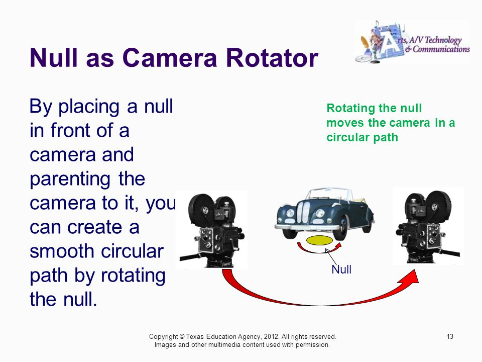 Null as Camera Rotator By placing a null in front of a camera and parenting the camera to it, you can create a smooth circular path by rotating the null.