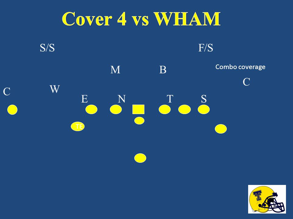 TE W T MB ES C F/S N S/S C Combo coverage