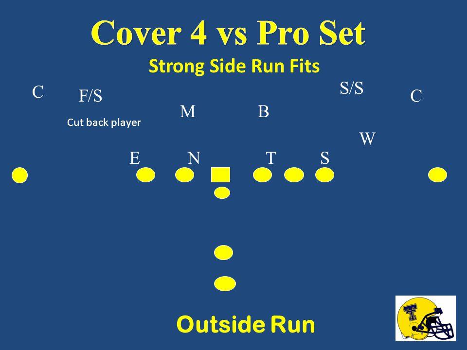 W T MB ES C F/S N S/S C Strong Side Run Fits Outside Run Cut back player