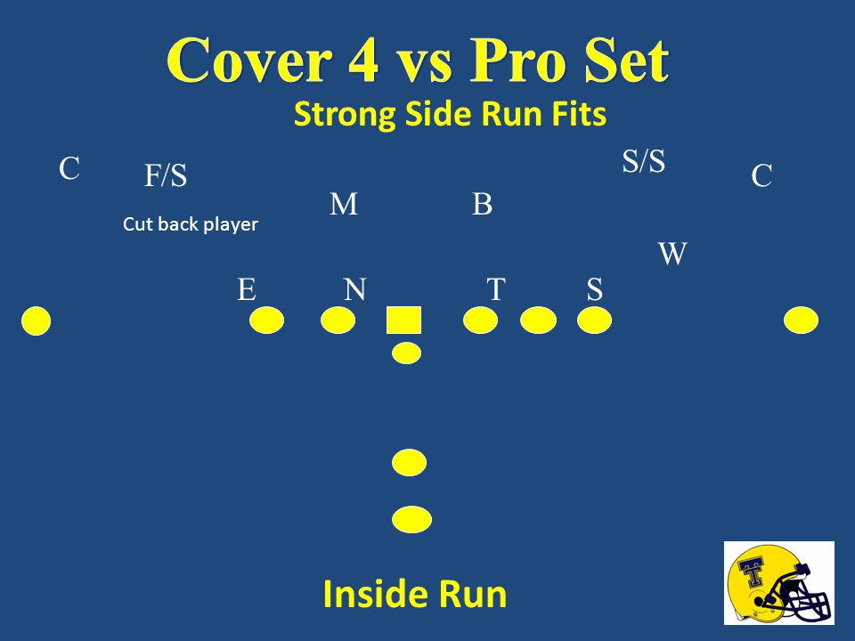 TE W T MB E S F/S N S/S C C Force/Flat player ½s side ¼s sideWe can play Cover 5 Press or Squat