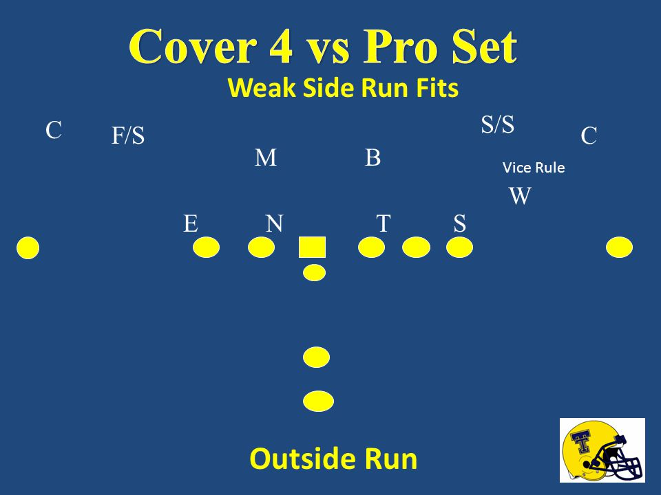 W T MB ES C F/S N S/S C Weak Side Run Fits Outside Run Vice Rule