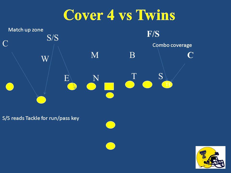 TE W T MB ES C F/S N S/S C Bounce call to corner MAN S/S lands on #2 F/S lands on #3