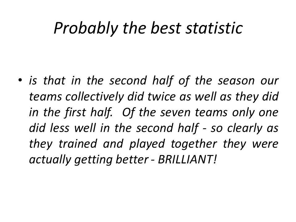Probably the best statistic is that in the second half of the season our teams collectively did twice as well as they did in the first half.