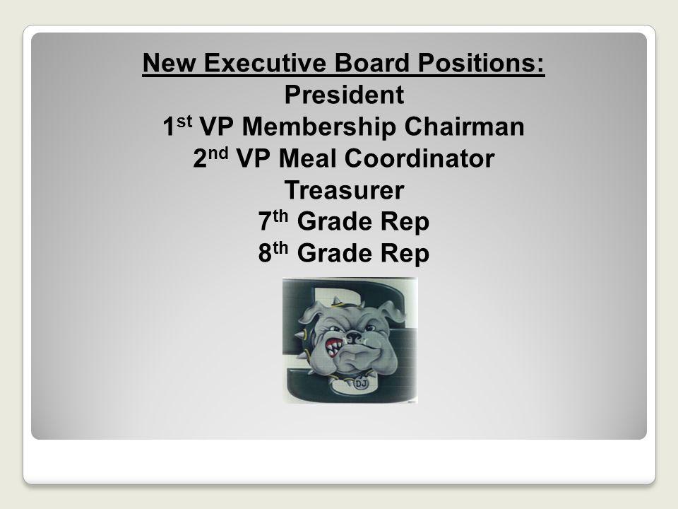 New Executive Board Positions: President 1 st VP Membership Chairman 2 nd VP Meal Coordinator Treasurer 7 th Grade Rep 8 th Grade Rep