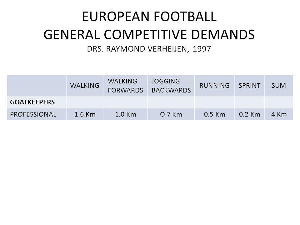 EUROPEAN FOOTBALL GENERAL COMPETITIVE DEMANDS DRS.