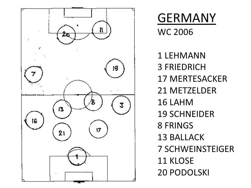 GERMANY WC 2006 1 LEHMANN 3 FRIEDRICH 17 MERTESACKER 21 METZELDER 16 LAHM 19 SCHNEIDER 8 FRINGS 13 BALLACK 7 SCHWEINSTEIGER 11 KLOSE 20 PODOLSKI