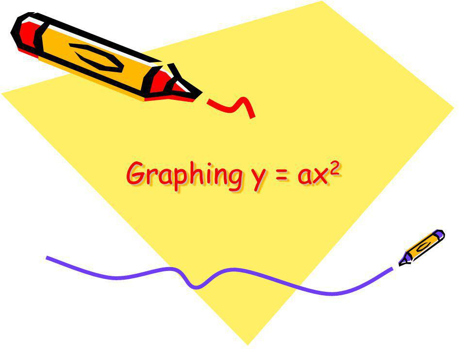 Graphing y = ax 2