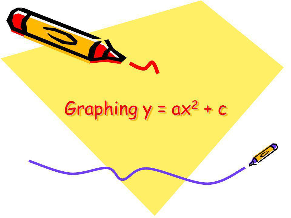 Graphing y = ax 2 + c