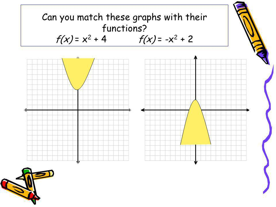 Can you match these graphs with their functions? f(x) = x 2 + 4f(x) = -x 2 + 2