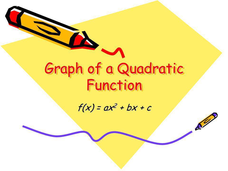 Graph of a Quadratic Function f(x) = ax 2 + bx + c