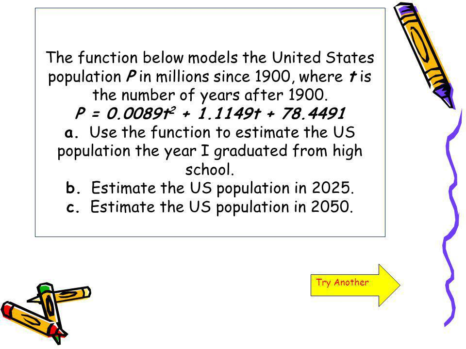 The function below models the United States population P in millions since 1900, where t is the number of years after 1900. P = 0.0089t 2 + 1.1149t +