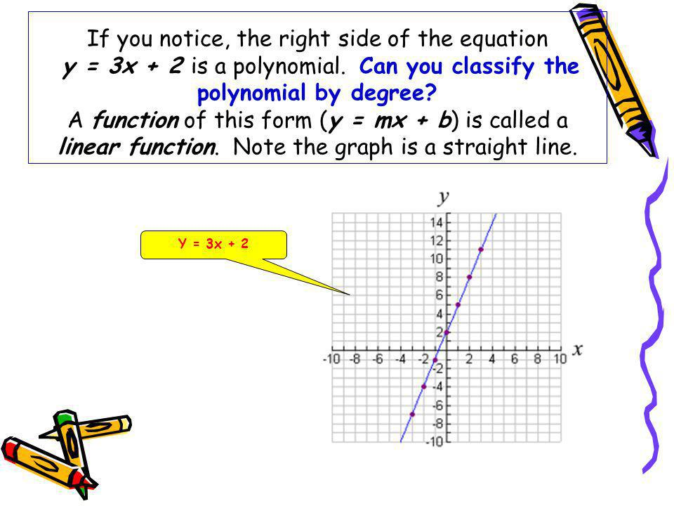 If you notice, the right side of the equation y = 3x + 2 is a polynomial. Can you classify the polynomial by degree? A function of this form (y = mx +