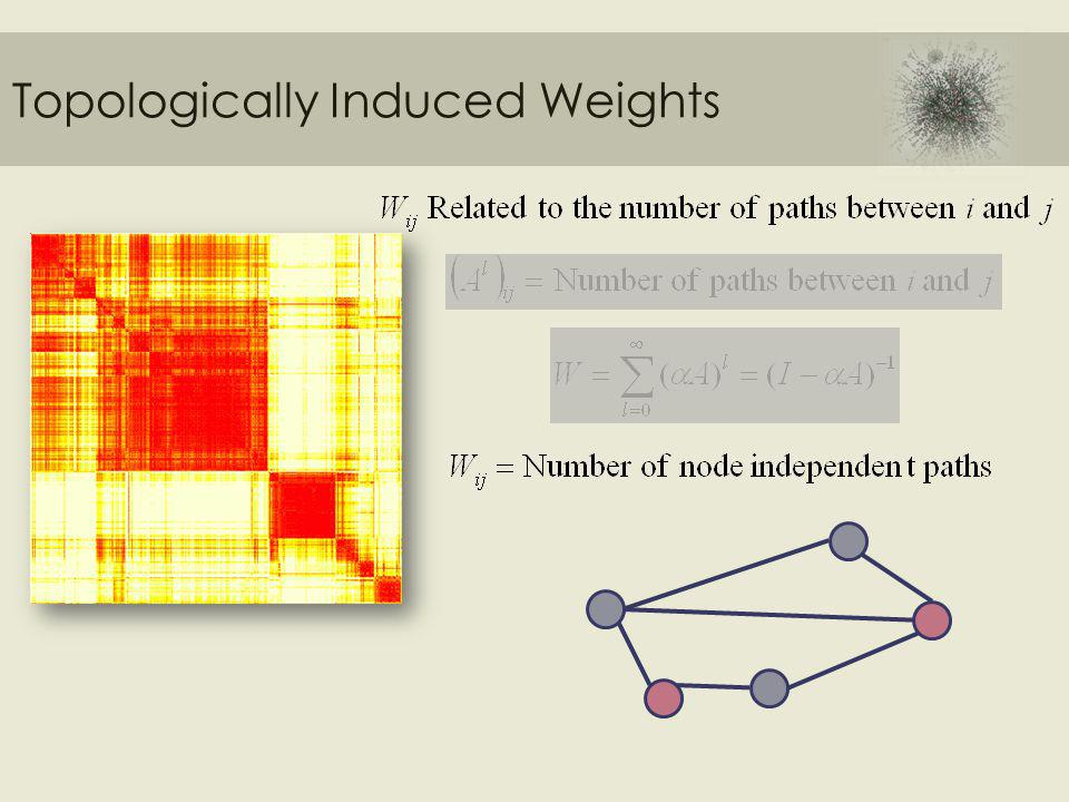 Topologically Induced Weights
