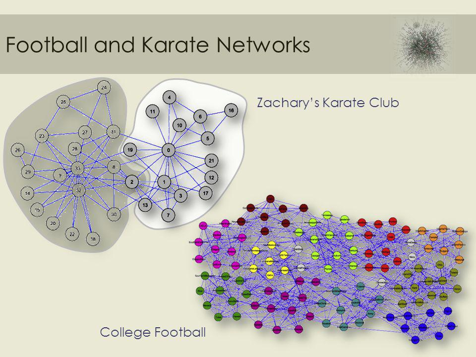 Football and Karate Networks Zacharys Karate Club College Football