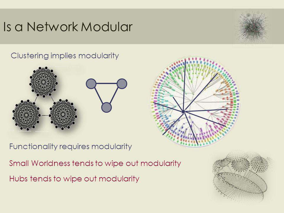 Is a Network Modular Clustering implies modularity Small Worldness tends to wipe out modularity Functionality requires modularity Hubs tends to wipe out modularity