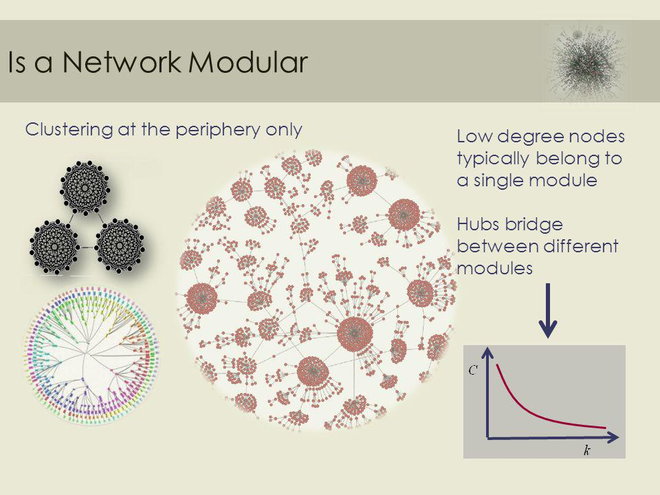 Is a Network Modular Clustering at the periphery only Low degree nodes typically belong to a single module Hubs bridge between different modules