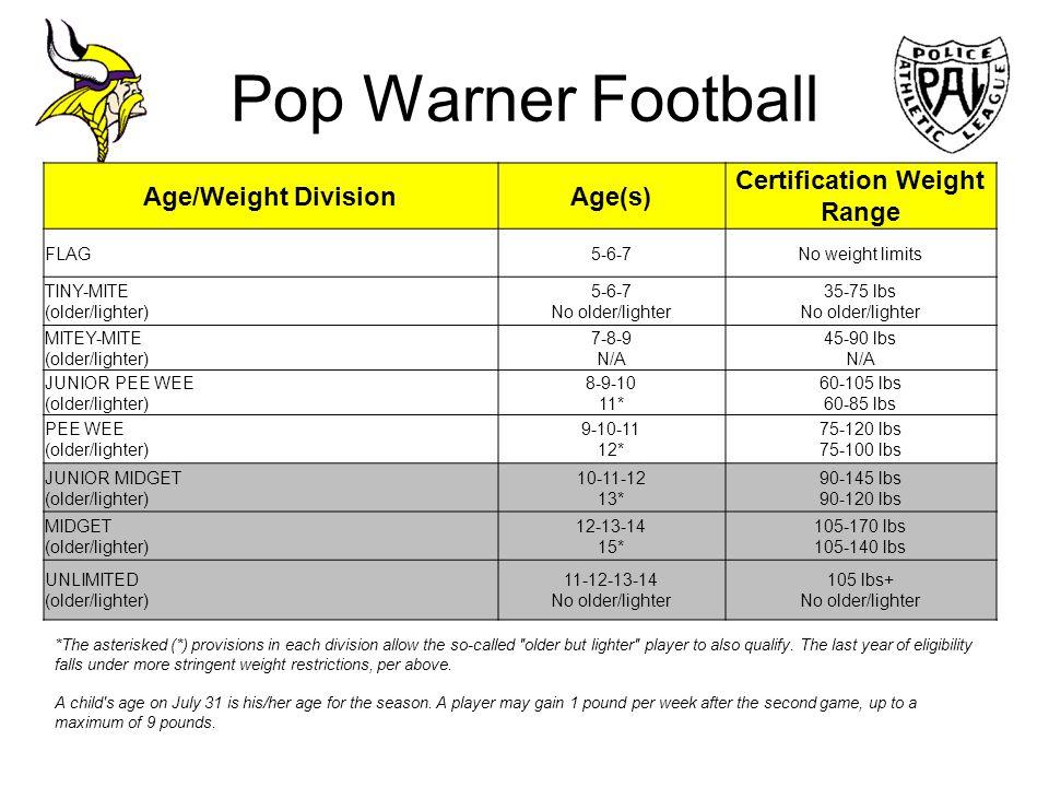 Pop Warner Football Age/Weight DivisionAge(s) Certification Weight Range FLAG5-6-7No weight limits TINY-MITE (older/lighter) 5-6-7 No older/lighter 35