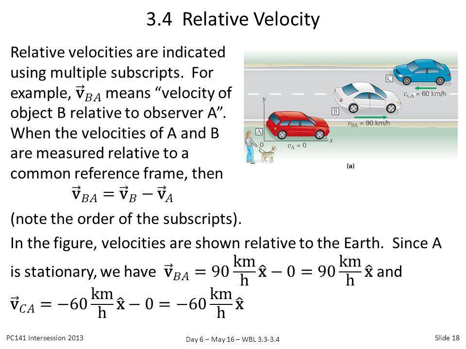Day 6 – May 16 – WBL 3.3-3.4 3.4 Relative Velocity PC141 Intersession 2013Slide 18