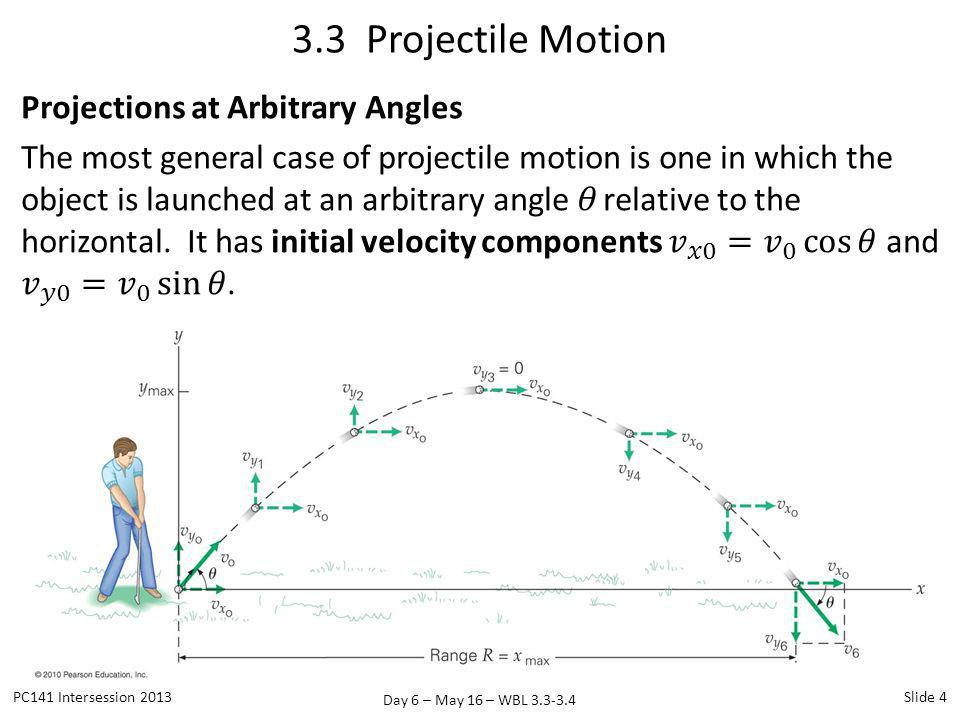Day 6 – May 16 – WBL 3.3-3.4 3.3 Projectile Motion PC141 Intersession 2013Slide 4