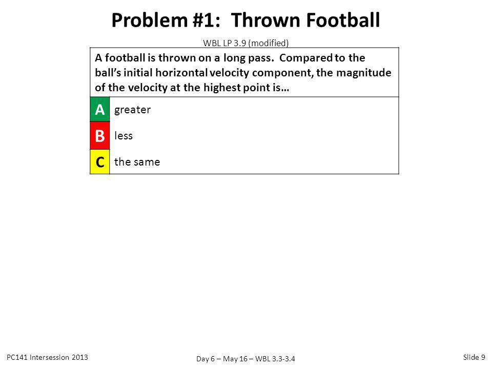 Day 6 – May 16 – WBL 3.3-3.4 Problem #1: Thrown Football PC141 Intersession 2013Slide 9 A football is thrown on a long pass. Compared to the balls ini