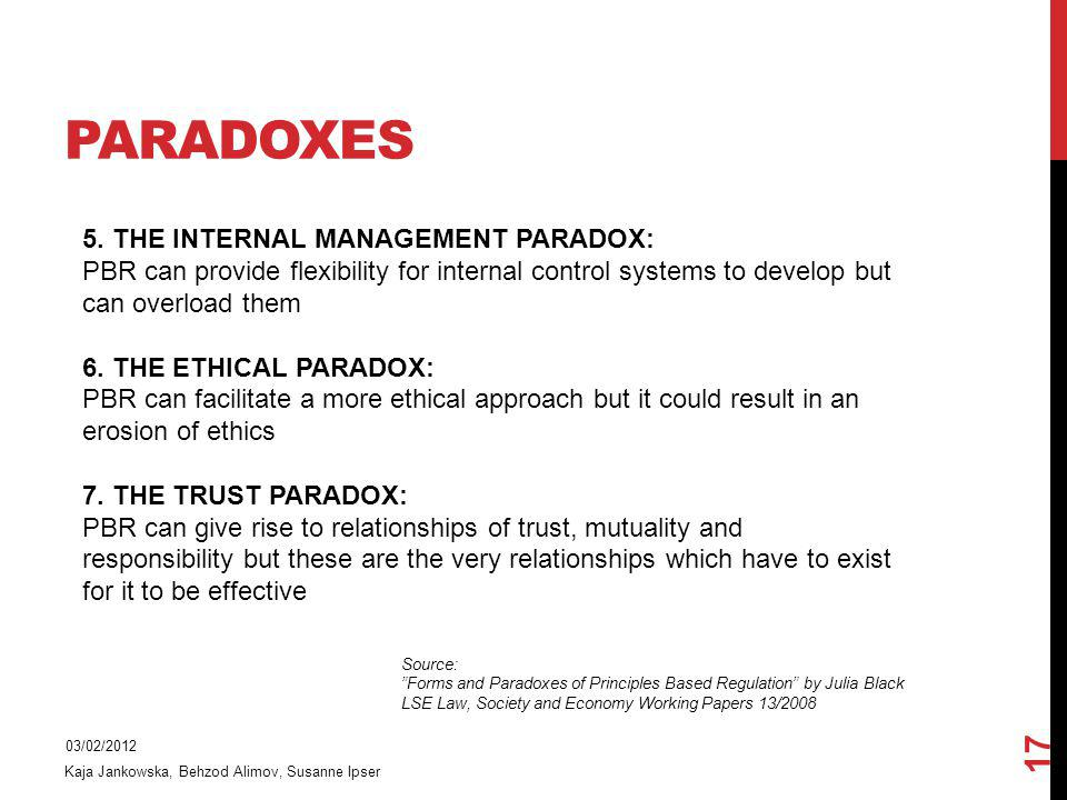 PARADOXES 03/02/2012 Kaja Jankowska, Behzod Alimov, Susanne Ipser 17 Source: Forms and Paradoxes of Principles Based Regulation by Julia Black LSE Law, Society and Economy Working Papers 13/2008 5.