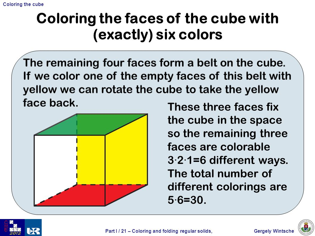 Gergely WintschePart I / 21 – Coloring and folding regular solids, Coloring the cube Coloring the faces of the cube with (exactly) six colors These three faces fix the cube in the space so the remaining three faces are colorable 3·2·1=6 different ways.