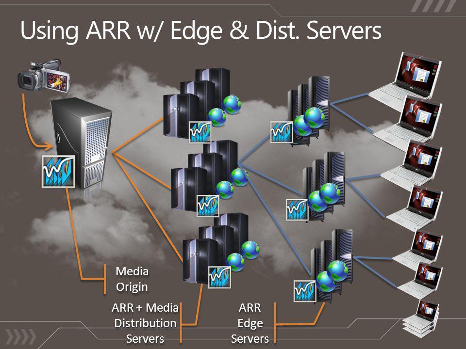 Media Origin ARR + Media Distribution Servers ARR Edge Servers