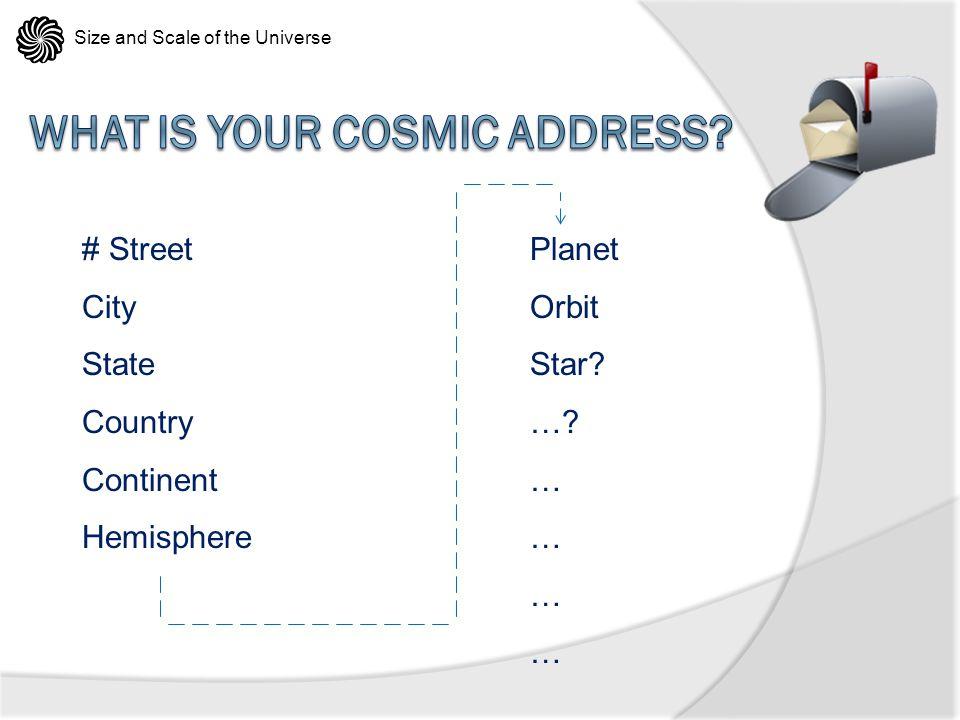 # Street City State Country Continent Hemisphere Planet Orbit Star? …? …