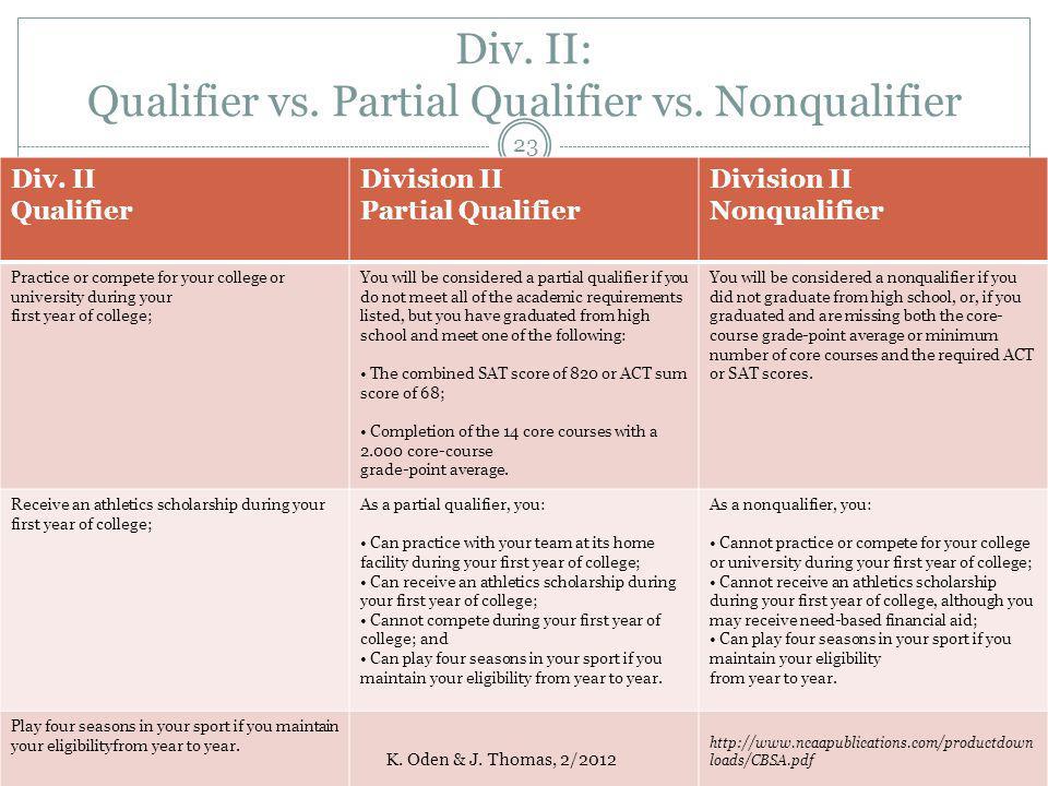 Div. II: Qualifier vs. Partial Qualifier vs. Nonqualifier Division II Div. II Qualifier Division II Partial Qualifier Division II Nonqualifier Practic