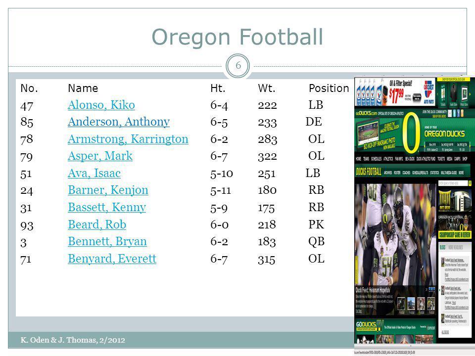 Oregon Football No. NameHt.Wt. Position 47 Alonso, Kiko 6-4 222 LB Alonso, Kiko 85 Anderson, Anthony6-5 233 DE 78 Armstrong, Karrington 6-2 283 OLArms