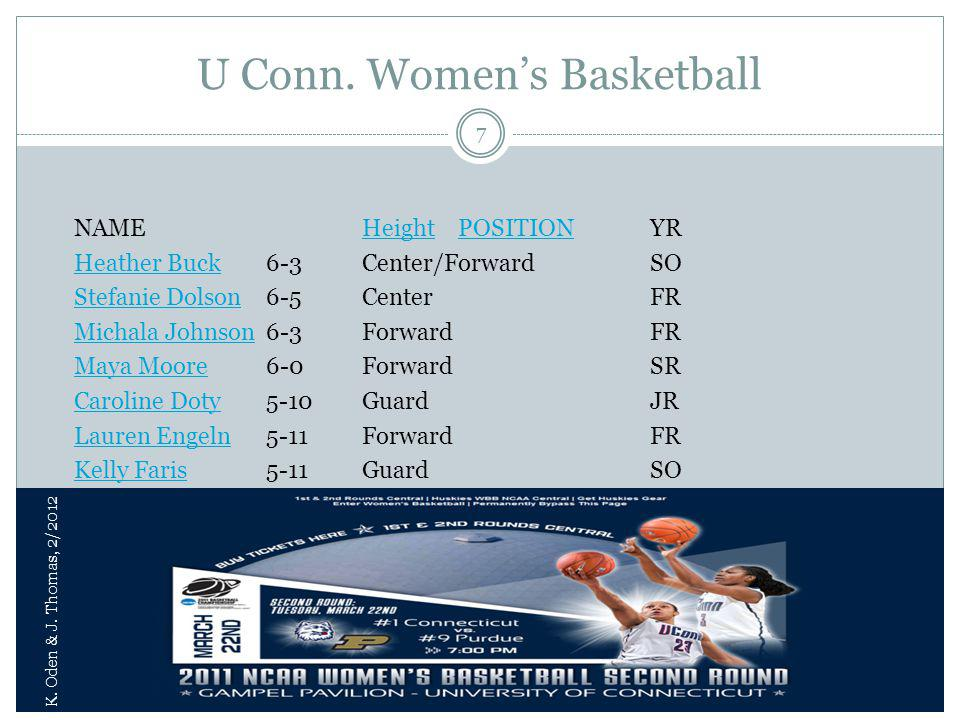 U Conn. Womens Basketball NAMEHeightPOSITIONYRHeightPOSITION Heather BuckHeather Buck6-3Center/ForwardSO Stefanie DolsonStefanie Dolson6-5 CenterFR Mi