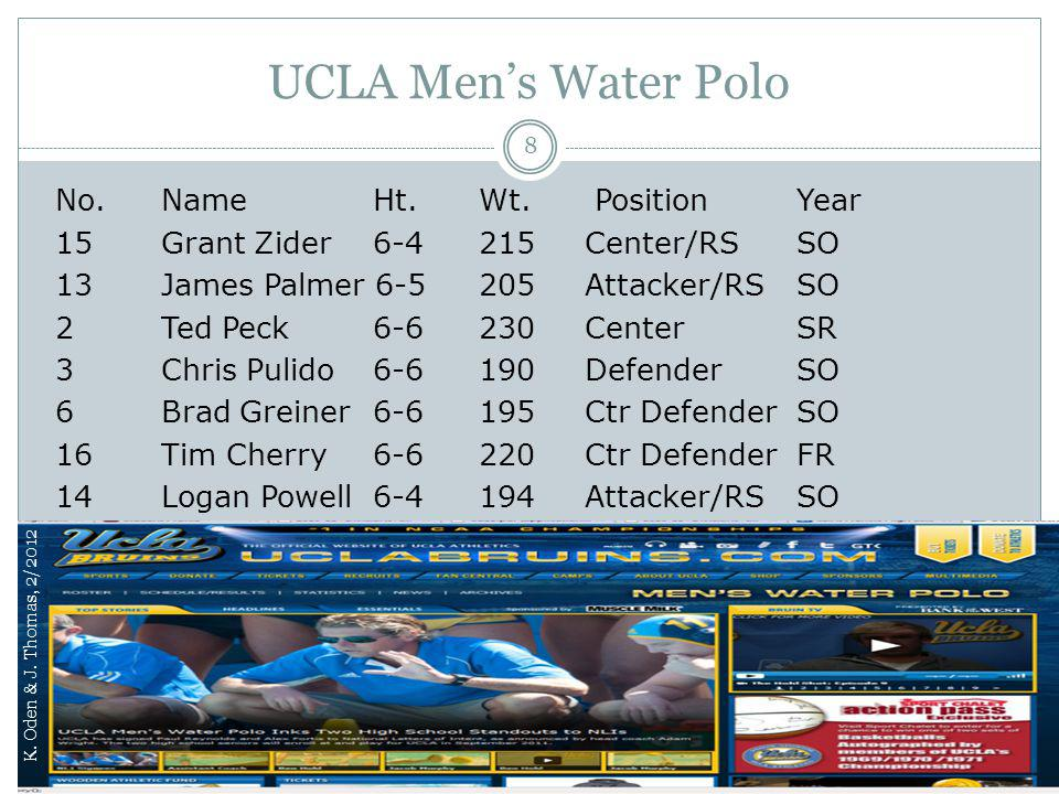 UCLA Mens Water Polo No. NameHt.Wt. PositionYear 15Grant Zider6-4215Center/RSSO 13James Palmer 6-5205Attacker/RS SO 2Ted Peck6-6230CenterSR 3Chris Pul