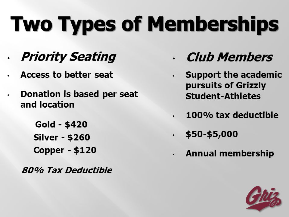 Priority Seating Access to better seat Donation is based per seat and location Gold - $420 Silver - $260 Copper - $120 80% Tax Deductible Club Members Support the academic pursuits of Grizzly Student-Athletes 100% tax deductible $50-$5,000 Annual membership