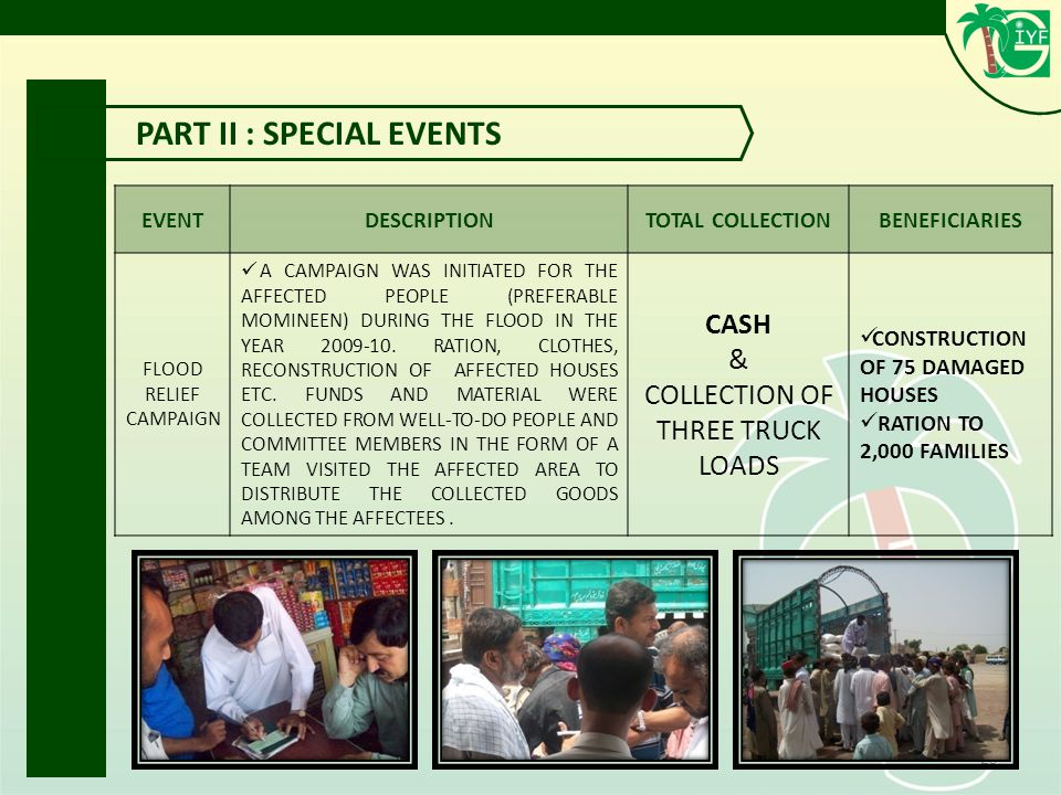 23 PART II : SPECIAL EVENTS EVENTDESCRIPTIONTOTAL COLLECTIONBENEFICIARIES FLOOD RELIEF CAMPAIGN A CAMPAIGN WAS INITIATED FOR THE AFFECTED PEOPLE (PREFERABLE MOMINEEN) DURING THE FLOOD IN THE YEAR 2009-10.