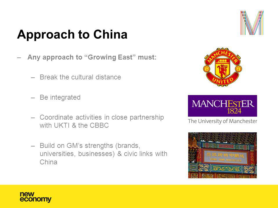 Approach to China –Any approach to Growing East must: –Break the cultural distance –Be integrated –Coordinate activities in close partnership with UKT