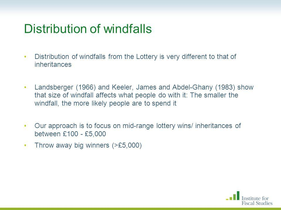 Distribution of windfalls Distribution of windfalls from the Lottery is very different to that of inheritances Landsberger (1966) and Keeler, James and Abdel-Ghany (1983) show that size of windfall affects what people do with it: The smaller the windfall, the more likely people are to spend it Our approach is to focus on mid-range lottery wins/ inheritances of between £100 - £5,000 Throw away big winners (>£5,000)
