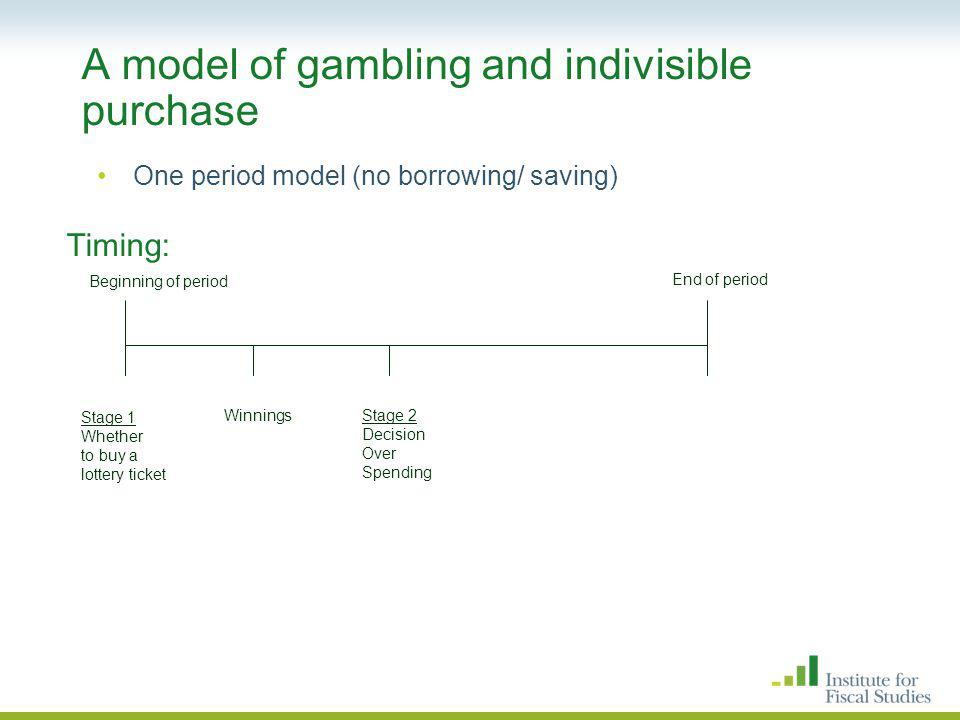 Timing: Stage 1 Whether to buy a lottery ticket WinningsStage 2 Decision Over Spending Beginning of period End of period A model of gambling and indivisible purchase One period model (no borrowing/ saving)
