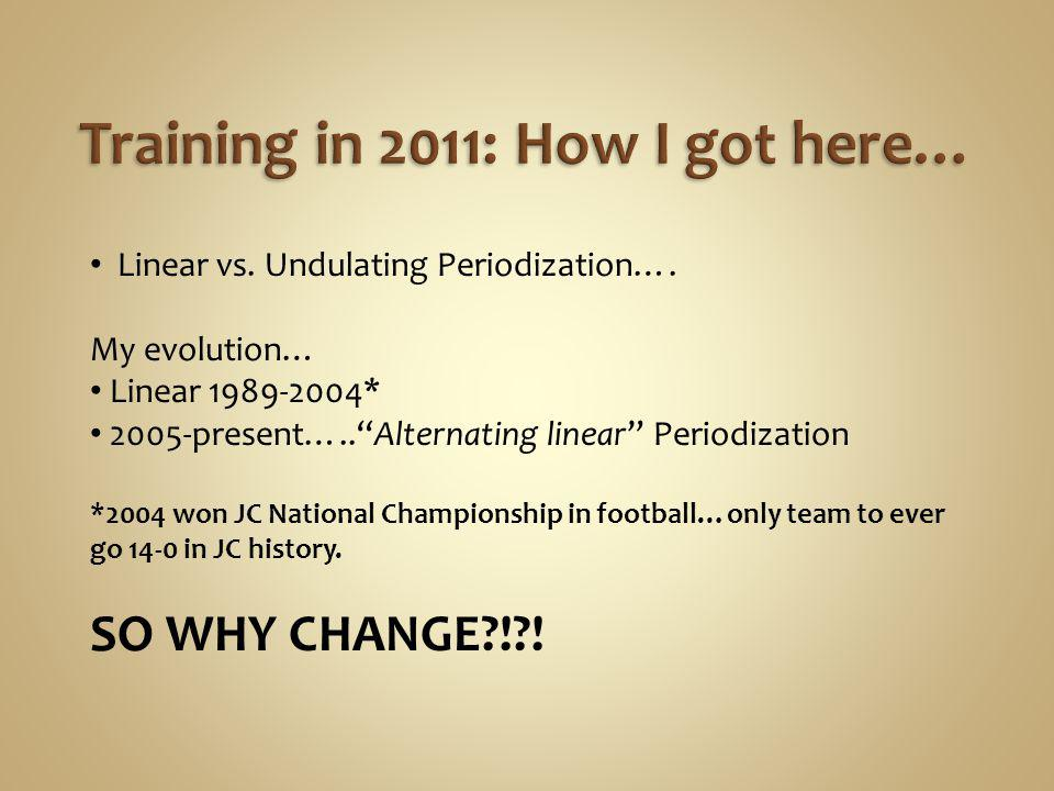 Linear vs. Undulating Periodization…. My evolution… Linear 1989-2004* 2005-present…..Alternating linear Periodization *2004 won JC National Championsh