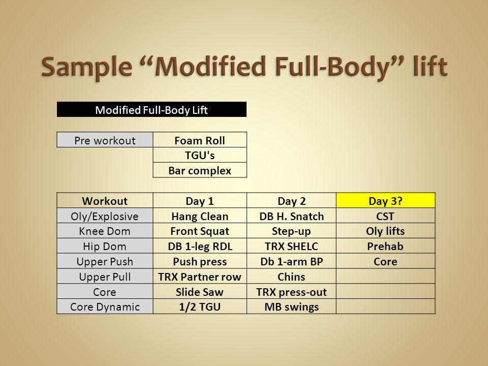 Modified Full-Body Lift Pre workoutFoam Roll TGU's Bar complex WorkoutDay 1Day 2Day 3? Oly/ExplosiveHang CleanDB H. SnatchCST Knee DomFront SquatStep-