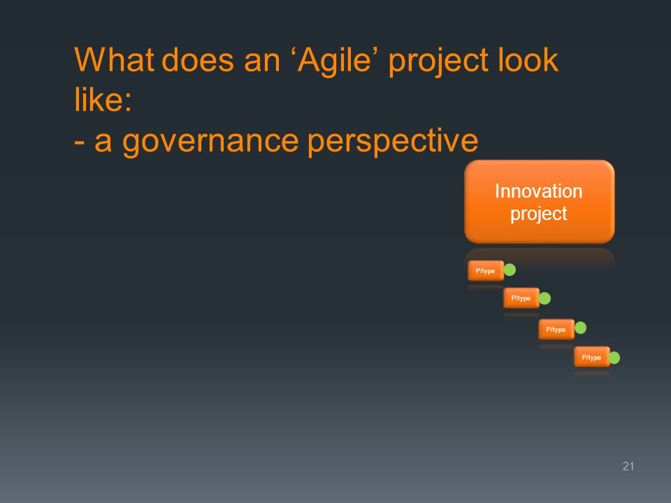 What does an Agile project look like: - a governance perspective 21