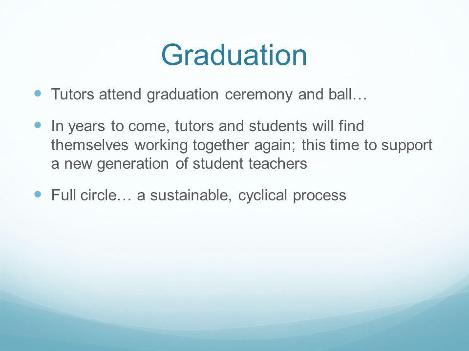 Graduation Tutors attend graduation ceremony and ball… In years to come, tutors and students will find themselves working together again; this time to support a new generation of student teachers Full circle… a sustainable, cyclical process