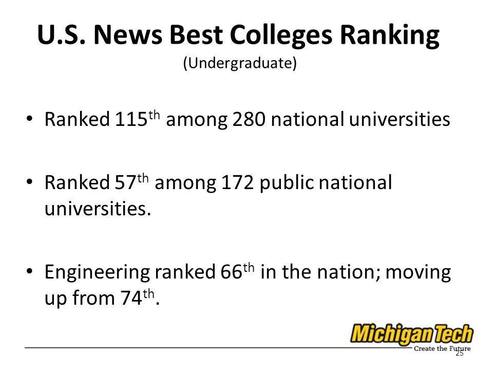 U.S. News Best Colleges Ranking (Undergraduate) Ranked 115 th among 280 national universities Ranked 57 th among 172 public national universities. Eng