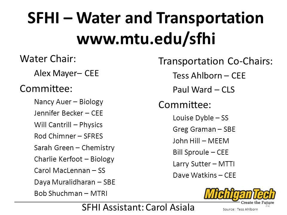 SFHI – Water and Transportation www.mtu.edu/sfhi Transportation Co-Chairs: Tess Ahlborn – CEE Paul Ward – CLS Committee: Louise Dyble – SS Greg Graman – SBE John Hill – MEEM Bill Sproule – CEE Larry Sutter – MTTI Dave Watkins – CEE 32 Water Chair: Alex Mayer– CEE Committee: Nancy Auer – Biology Jennifer Becker – CEE Will Cantrill – Physics Rod Chimner – SFRES Sarah Green – Chemistry Charlie Kerfoot – Biology Carol MacLennan – SS Daya Muralidharan – SBE Bob Shuchman – MTRI SFHI Assistant: Carol Asiala Source: Tess Ahlborn
