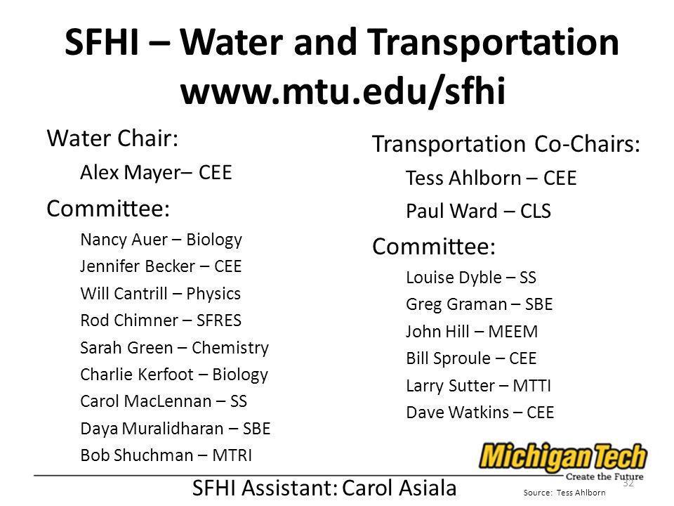 SFHI – Water and Transportation www.mtu.edu/sfhi Transportation Co-Chairs: Tess Ahlborn – CEE Paul Ward – CLS Committee: Louise Dyble – SS Greg Graman