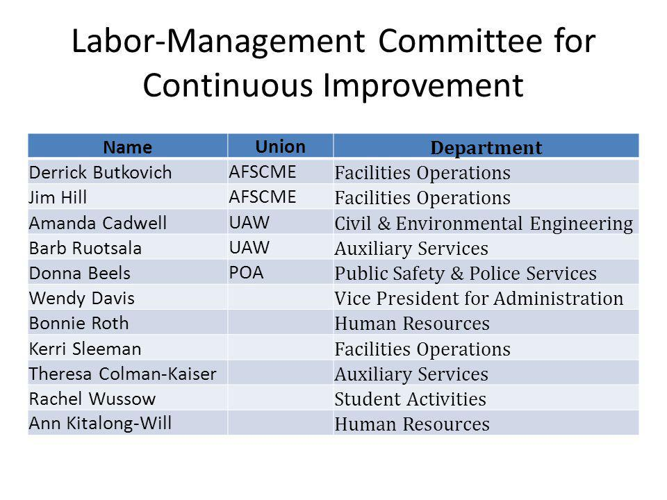Labor-Management Committee for Continuous Improvement Name Union Department Derrick Butkovich AFSCME Facilities Operations Jim Hill AFSCME Facilities