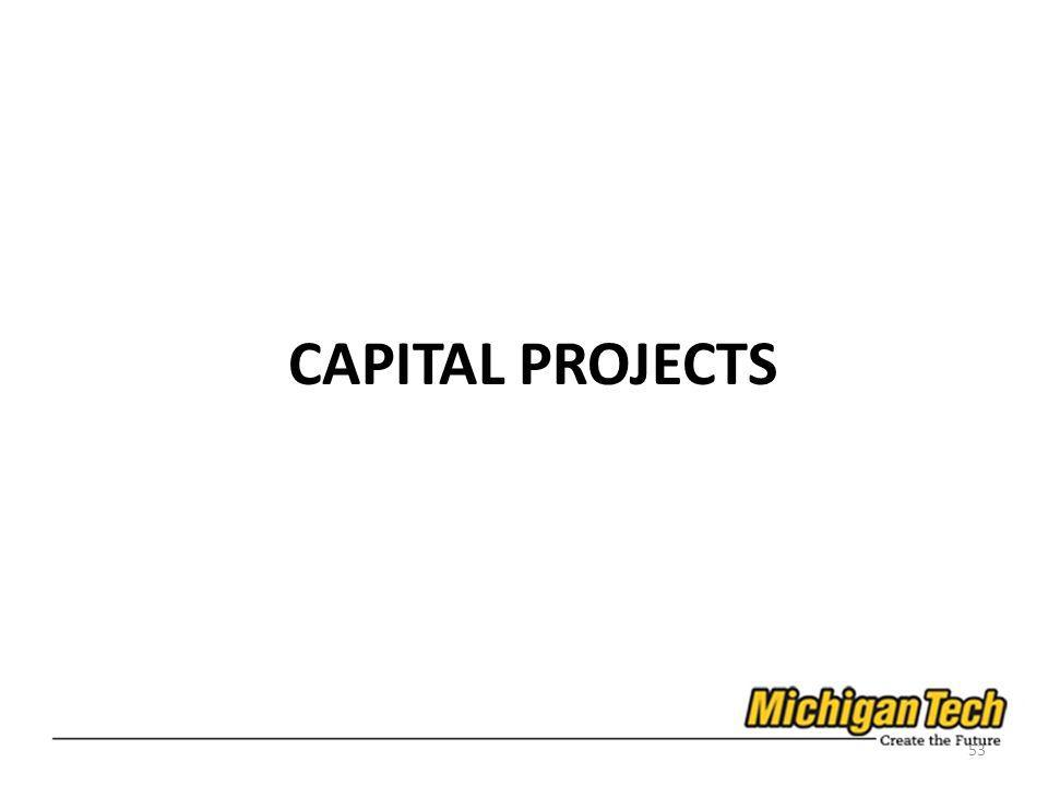 CAPITAL PROJECTS 53