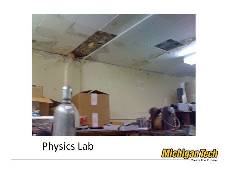Physics Lab 58