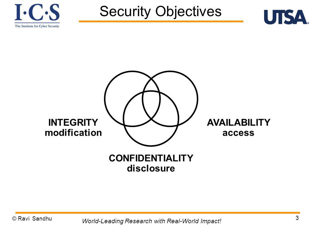 © Ravi Sandhu 3 World-Leading Research with Real-World Impact! Security Objectives INTEGRITY modification AVAILABILITY access CONFIDENTIALITY disclosu