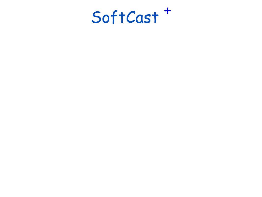 SoftCast +