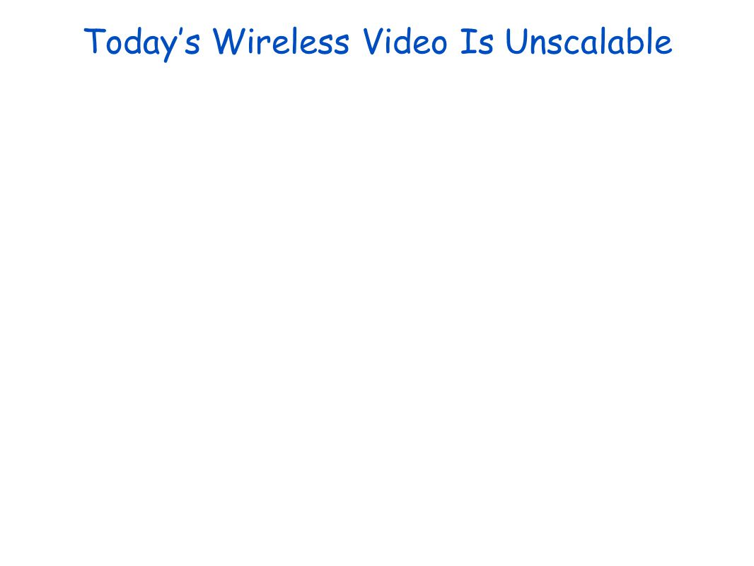 Todays Wireless Video Is Unscalable